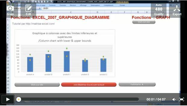 Capturer_EXCEL_2007_GRAPHIQUE_DIAGRAMME_A_BARRE_AVEC_LIMITE_INF_ET_SUP_1