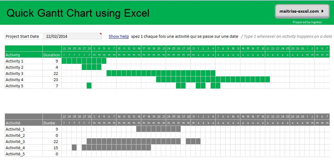 Excel 2007 Gantt rapide V2