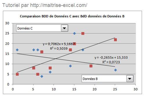 Excel 2007 comparaison données dynamique graphique V2