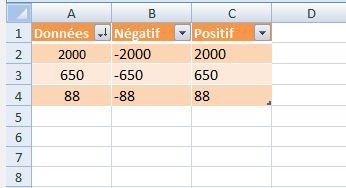 Comment faire un graphique en entonnoir ou Tornado Graph sur Excel