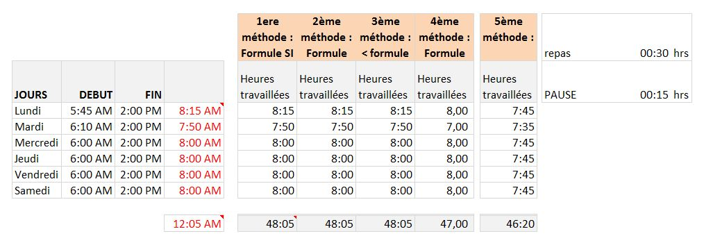 comment calculer les heures de travail sur excel 2007 en moins de 3 min. Black Bedroom Furniture Sets. Home Design Ideas