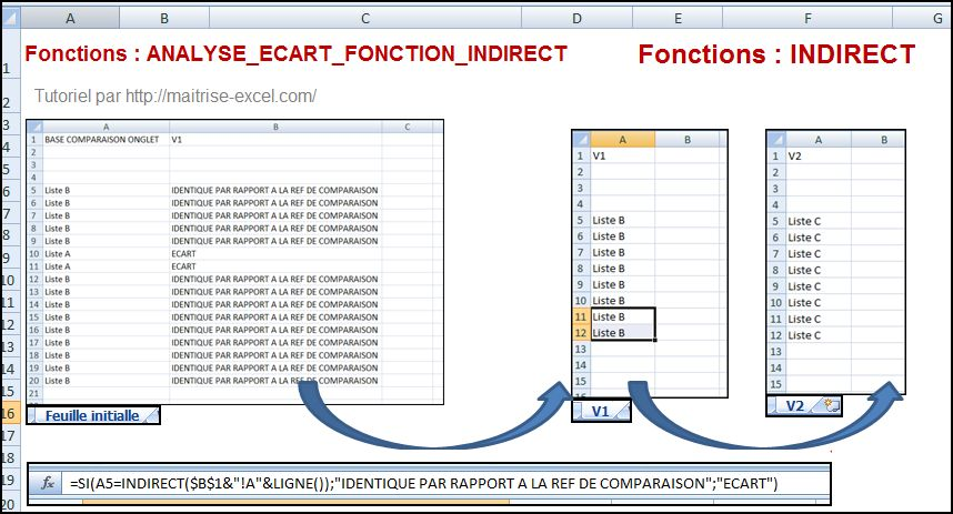EXCEL_2007_ANALYSE_ECART_ONGLET
