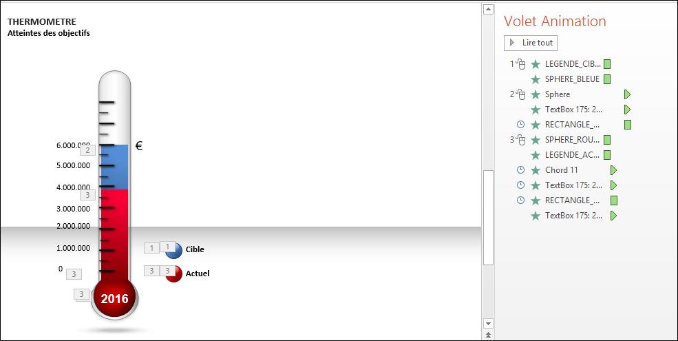 Powerpoint 2013 : Comment faire un thermomètre avec objectif cible sur Powerpoint en moins de 4 min.POWERPOINT_2013_EX_THERMOMETRE