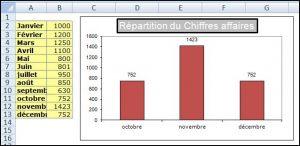 EXCEL_2007_EX_GRAPHIQUE_DYNAMIQUE_N_MOIS Excel 2007 : Comment faire un graphique dynamique sur Excel avec sélection de n mois en moins de 5 min.