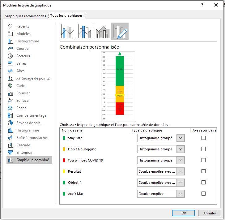 Excel 365 : Comment faire une échelle Covid19 sur Excel type de graphique