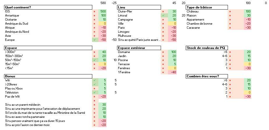 Excel 365 : Comment faire une échelle Covid19 sur Excel matrice de choix