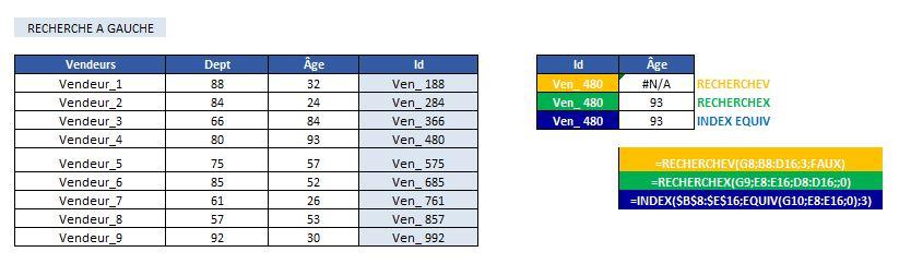 Excel 365 : Comment utiliser la fonction RECHERCHEX sur Excel  : formule à gauche