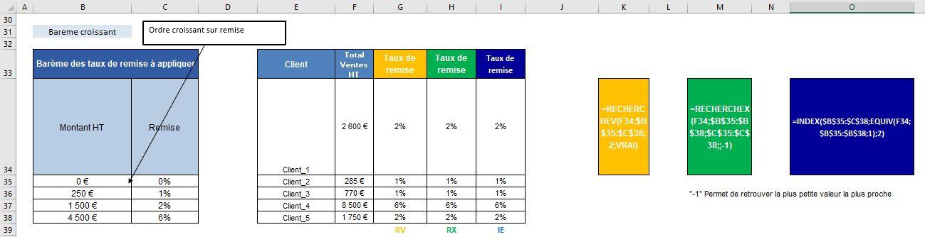 Excel 365 : Comment utiliser la fonction RECHERCHEX sur Excel : Barème croissant