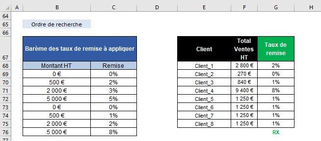 Excel 365 : Comment utiliser la fonction RechercheX mode recherche